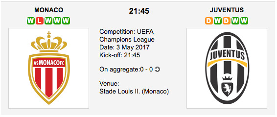 AS Monaco FC vs Juventus F.C. - Champions League Preview